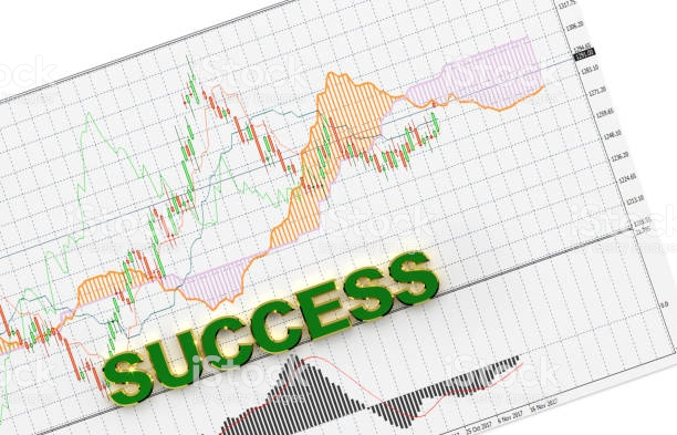live news | Market News | Capitalmarket